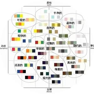 色彩软装精选之流行色软装搭配【第七期】