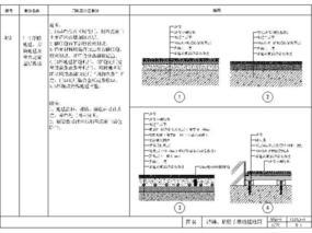 【CAD通用节点】精心整理400套通用节点