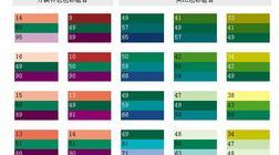 你值得拥有的室内设计色彩搭配技巧
