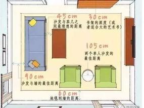 """【图解】最符合""""人体工程学""""的全屋家居尺寸"""
