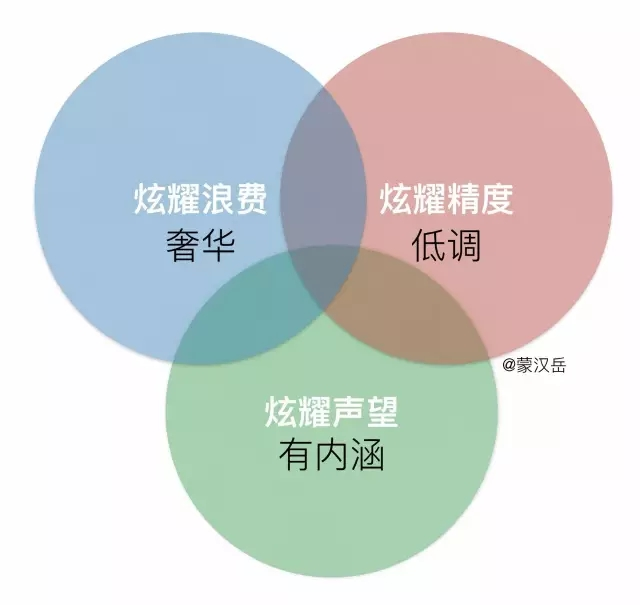 【蒙汉岳】客户想要奢华,你除了堆砌之外还能给他什么?