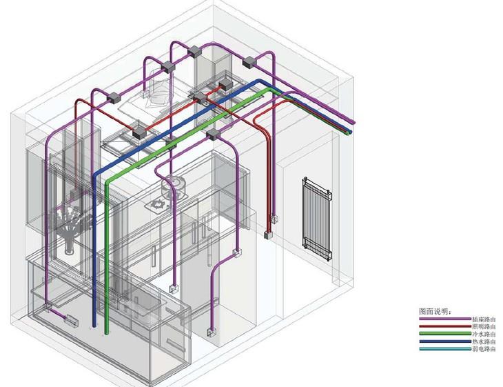 家装水电设计
